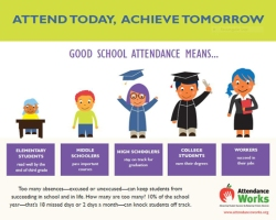 Attendance matters: Strategies to reduce chronic absenteeism