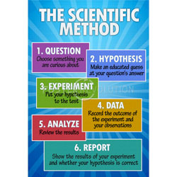 Scientific Method: Why teachers need to stop teaching it